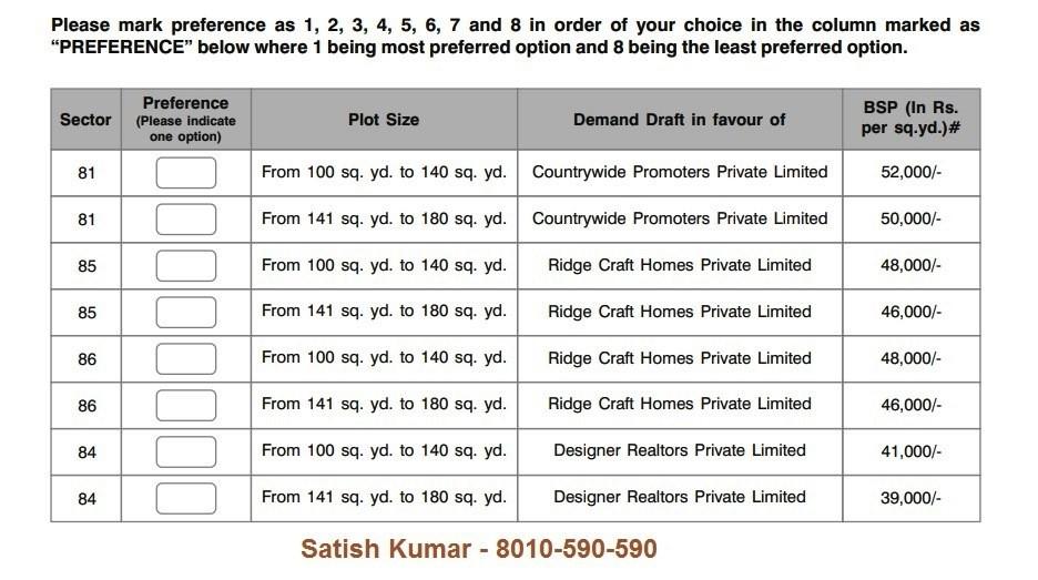 BPTP Price List